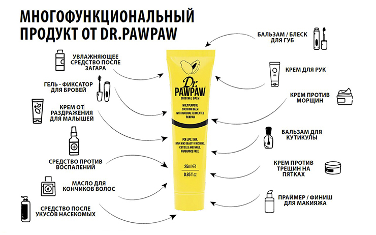 Как можно использовать бальзам Dr.PAWPAW